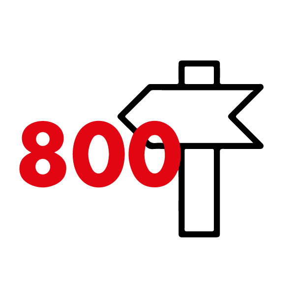 800 signs